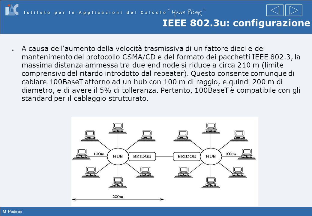 IEEE 802.3u: configurazione