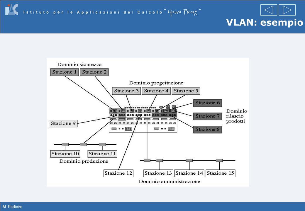 VLAN: esempio