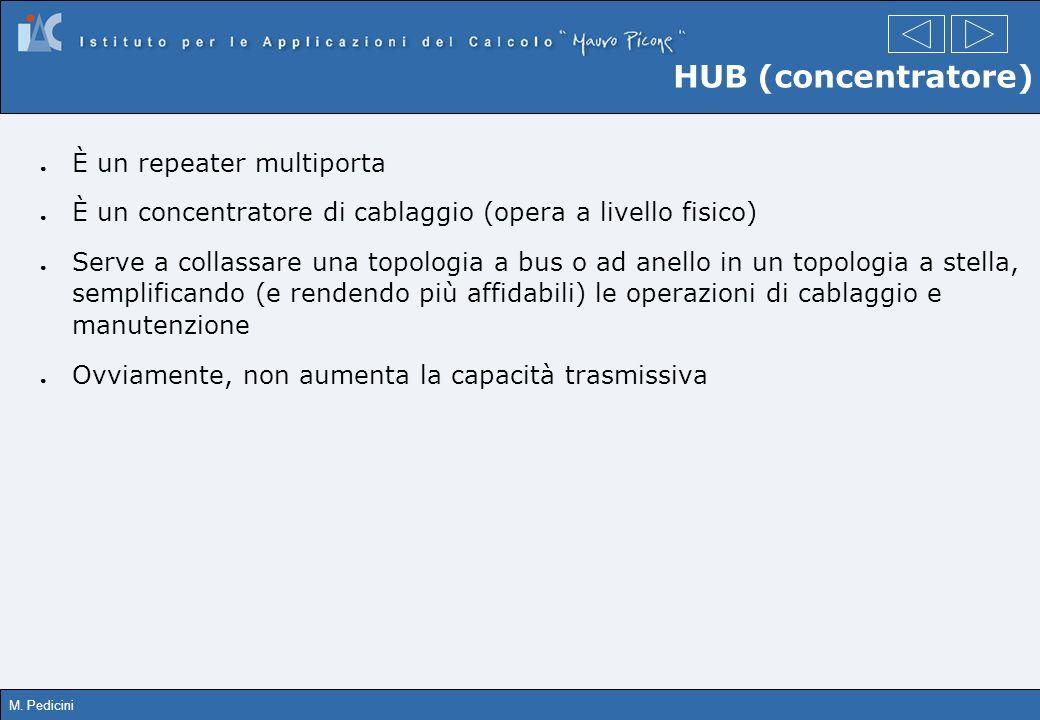 HUB (concentratore) È un repeater multiporta