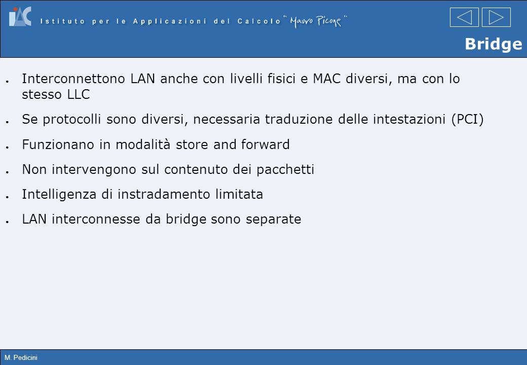 Bridge Interconnettono LAN anche con livelli fisici e MAC diversi, ma con lo stesso LLC.