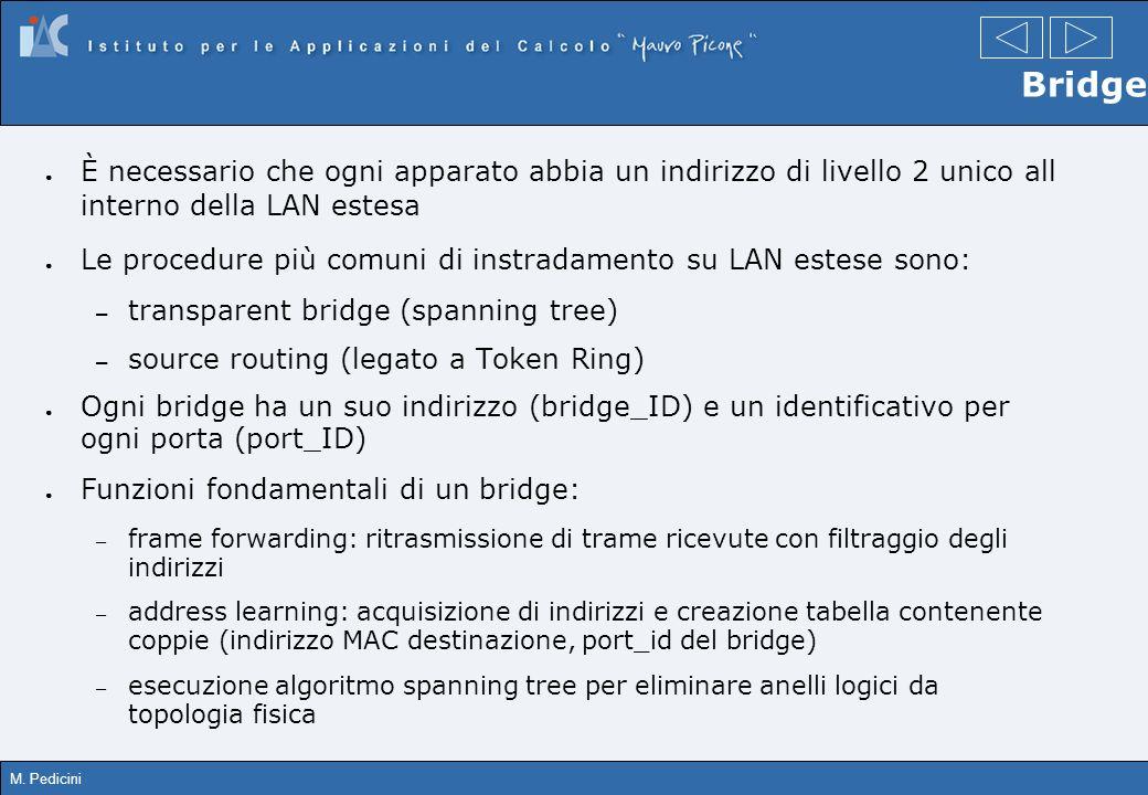 Bridge È necessario che ogni apparato abbia un indirizzo di livello 2 unico all interno della LAN estesa.