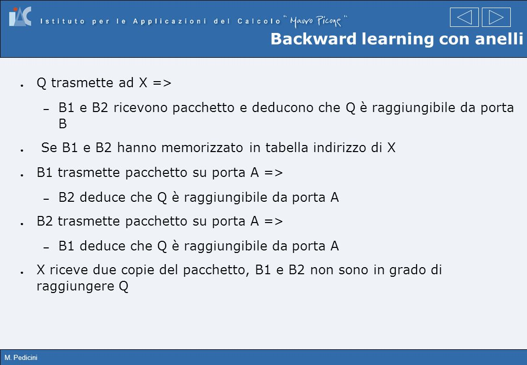 Backward learning con anelli