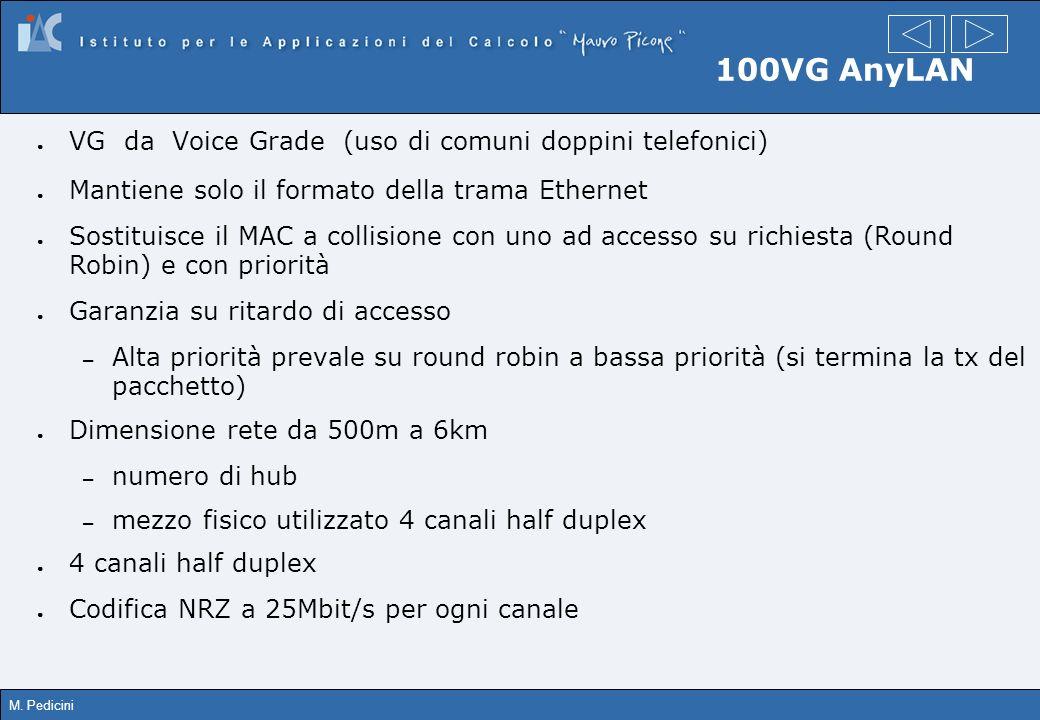 100VG AnyLAN VG da Voice Grade (uso di comuni doppini telefonici)