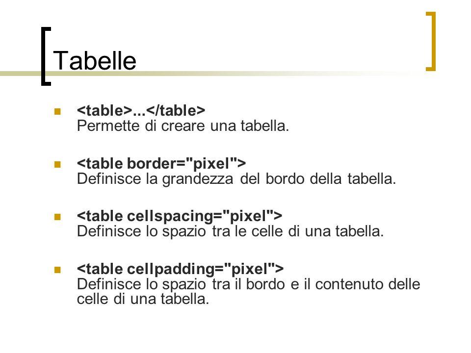 Tabelle <table>...</table> Permette di creare una tabella.