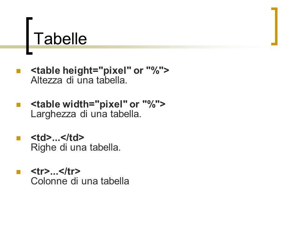 Tabelle <table height= pixel or % > Altezza di una tabella.