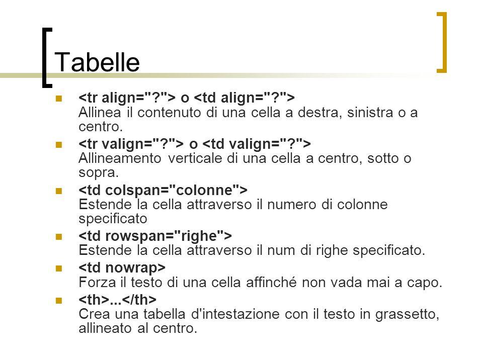 Tabelle <tr align= > o <td align= > Allinea il contenuto di una cella a destra, sinistra o a centro.
