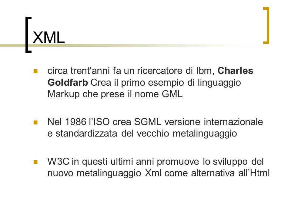 XML circa trent anni fa un ricercatore di Ibm, Charles Goldfarb Crea il primo esempio di linguaggio Markup che prese il nome GML.