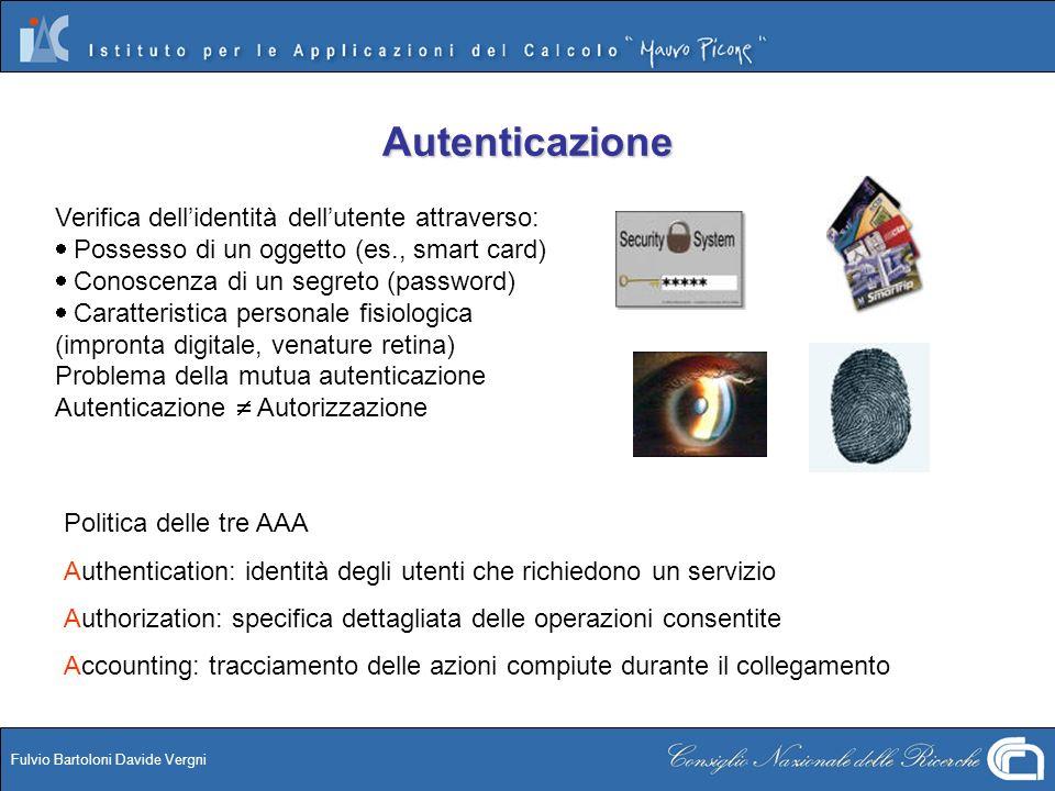 Autenticazione Verifica dell'identità dell'utente attraverso: