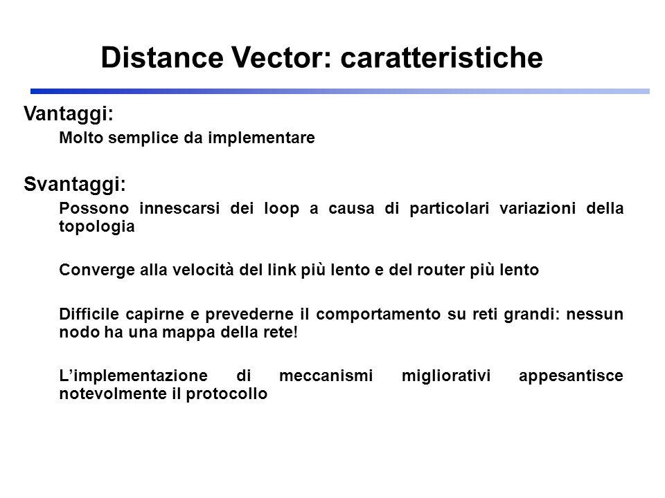 Distance Vector: caratteristiche
