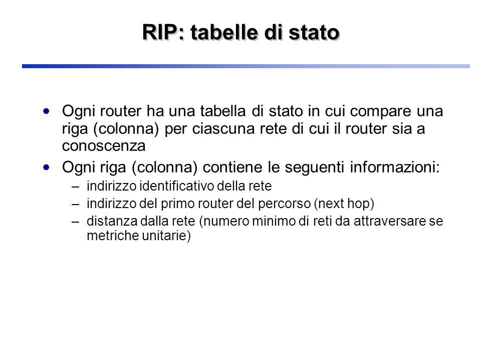 RIP: tabelle di stato Ogni router ha una tabella di stato in cui compare una riga (colonna) per ciascuna rete di cui il router sia a conoscenza.