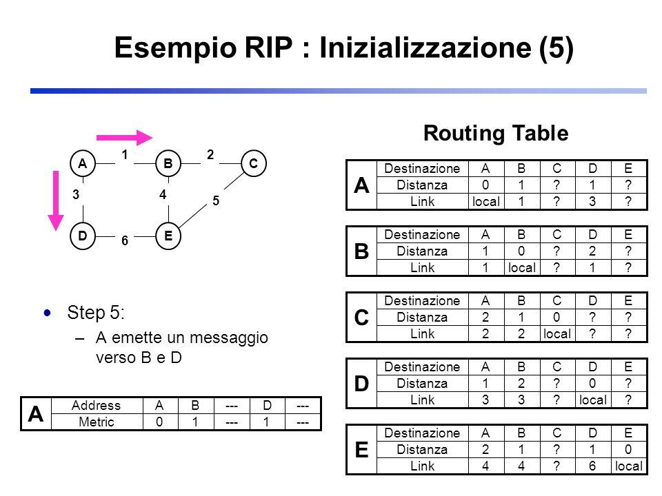 Esempio RIP : Inizializzazione (5)