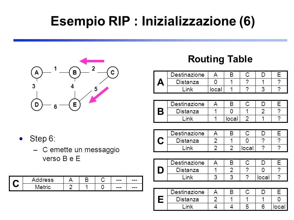 Esempio RIP : Inizializzazione (6)