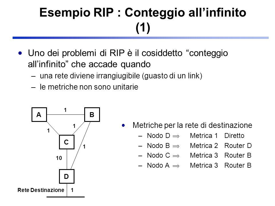 Esempio RIP : Conteggio all'infinito (1)
