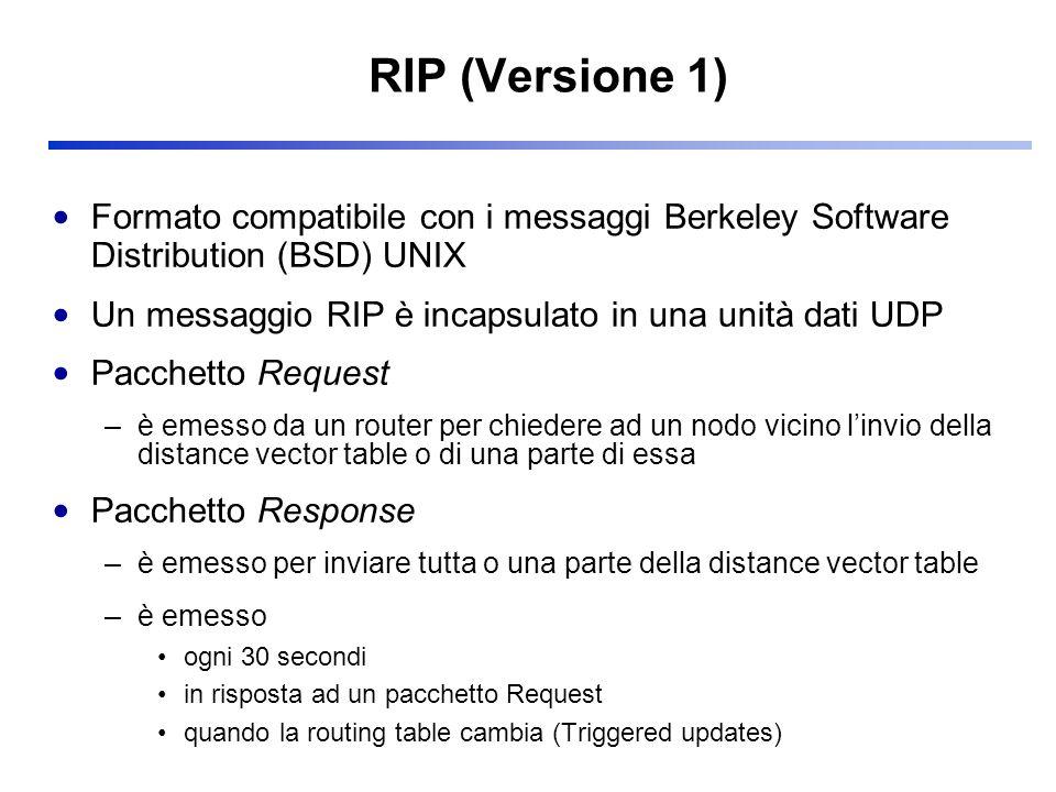 RIP (Versione 1) Formato compatibile con i messaggi Berkeley Software Distribution (BSD) UNIX. Un messaggio RIP è incapsulato in una unità dati UDP.