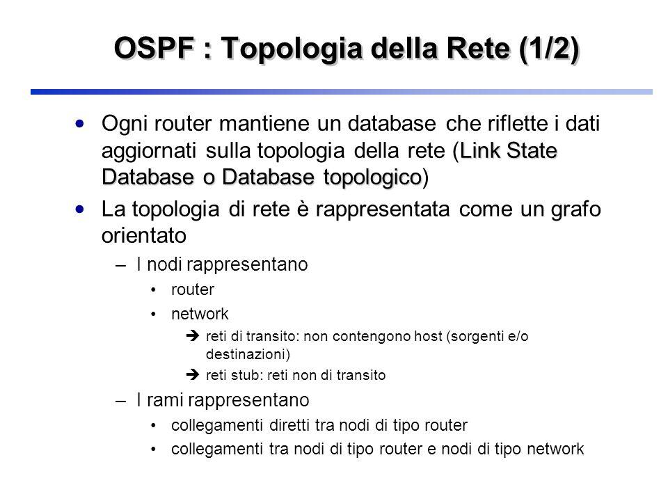 OSPF : Topologia della Rete (1/2)
