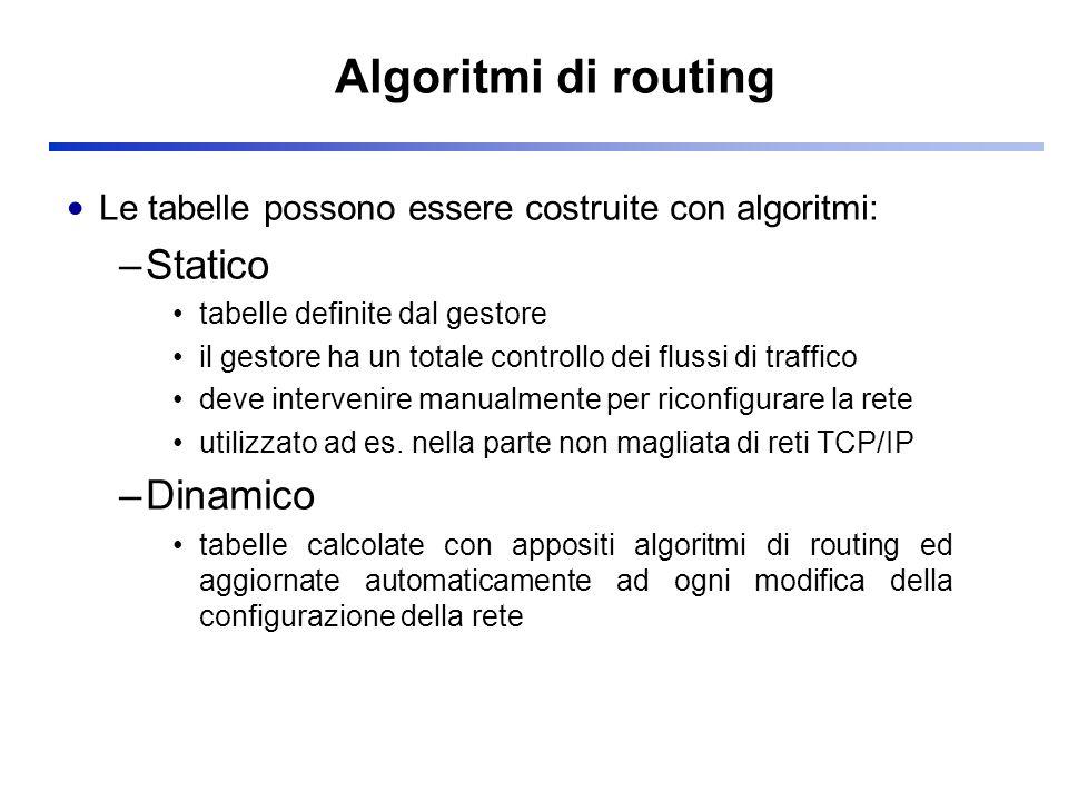 Algoritmi di routing Statico Dinamico