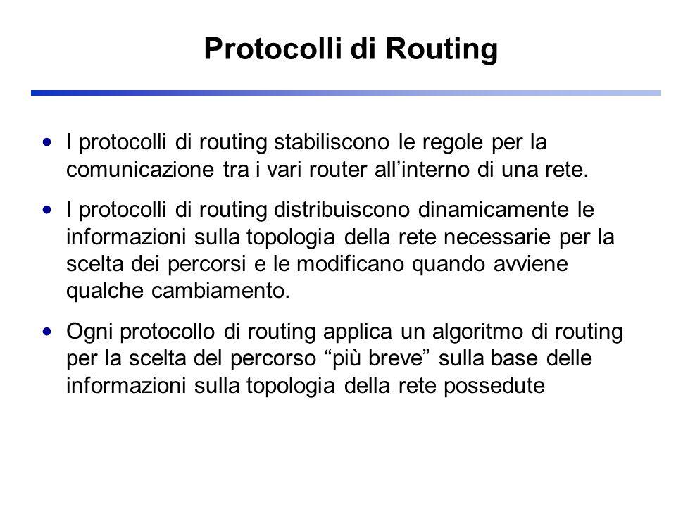 Protocolli di Routing I protocolli di routing stabiliscono le regole per la comunicazione tra i vari router all'interno di una rete.