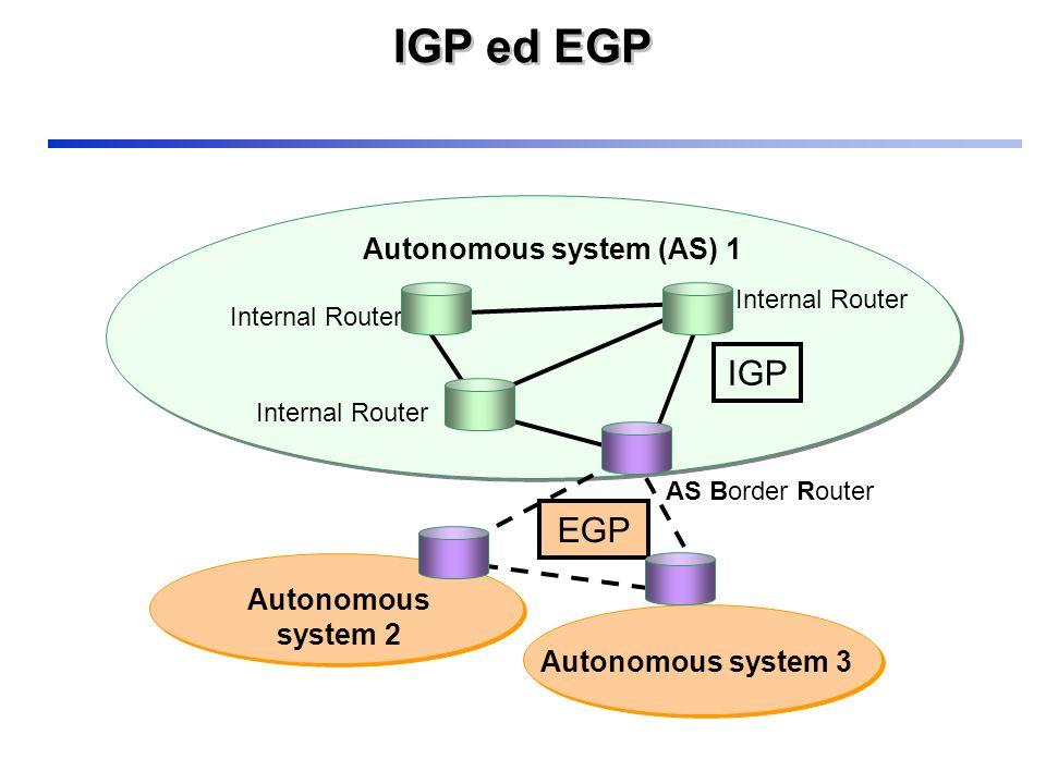 Autonomous system (AS) 1