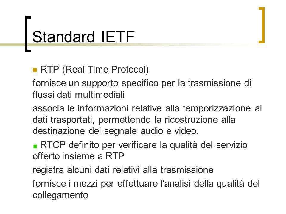 Standard IETF RTP (Real Time Protocol)
