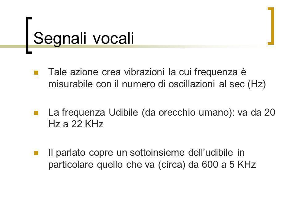 Segnali vocali Tale azione crea vibrazioni la cui frequenza è misurabile con il numero di oscillazioni al sec (Hz)
