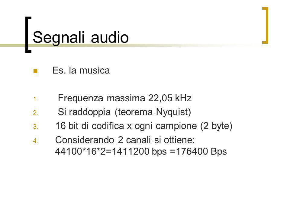 Segnali audio Es. la musica Frequenza massima 22,05 kHz