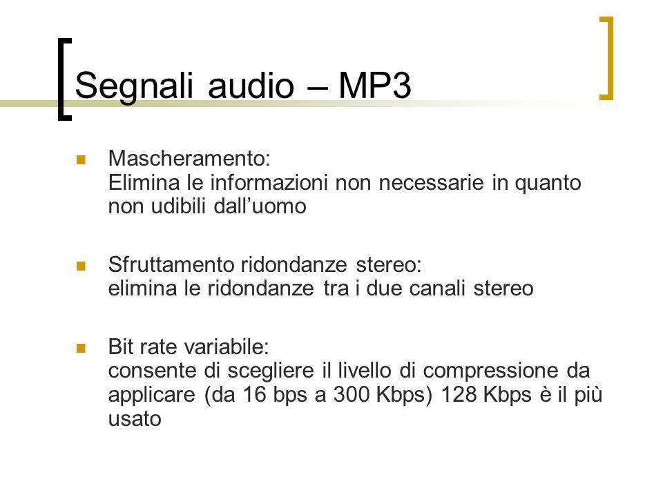 Segnali audio – MP3 Mascheramento: Elimina le informazioni non necessarie in quanto non udibili dall'uomo.