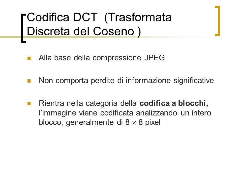 Codifica DCT (Trasformata Discreta del Coseno )
