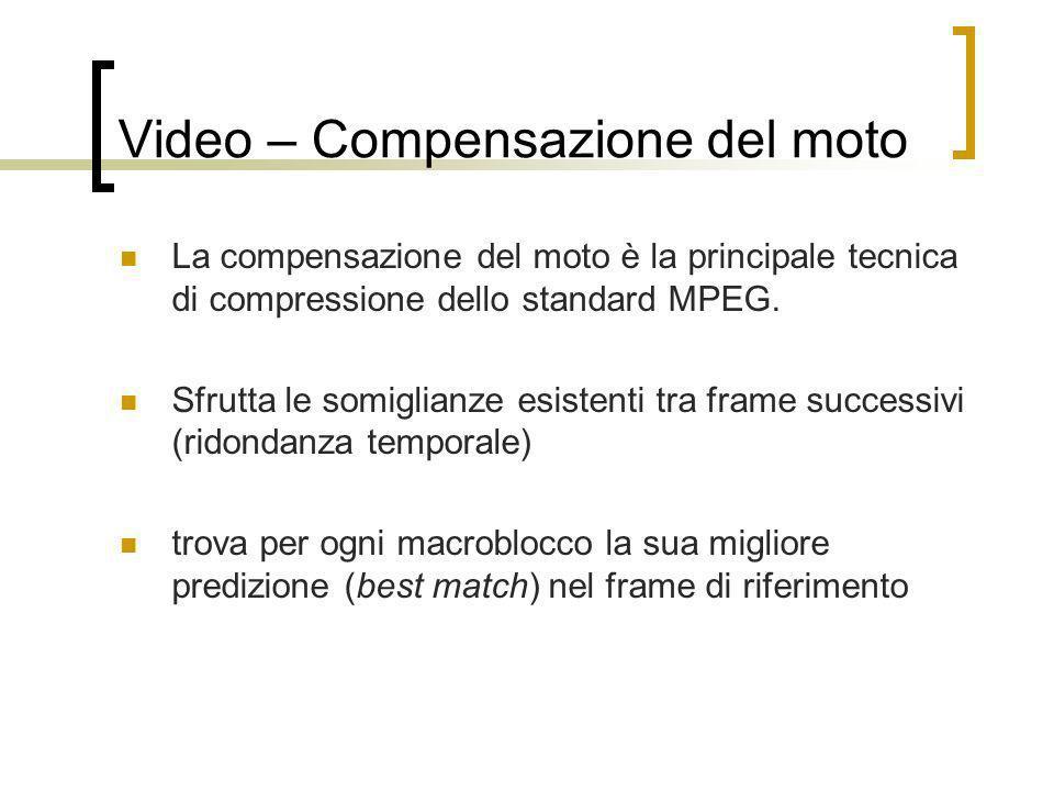 Video – Compensazione del moto