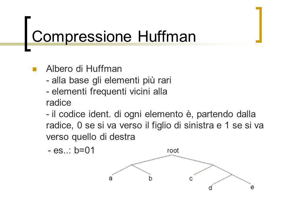 Compressione Huffman