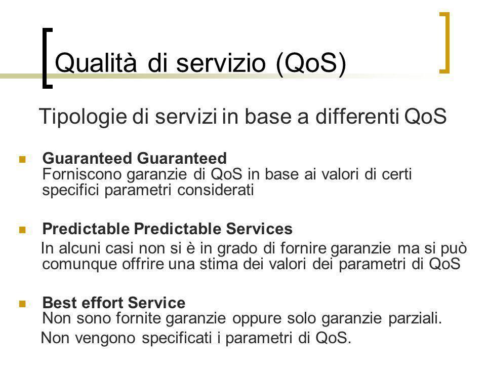 Qualità di servizio (QoS)