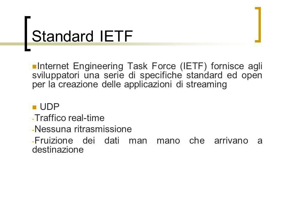 Standard IETF