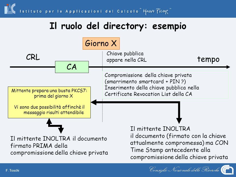 Il ruolo del directory: esempio