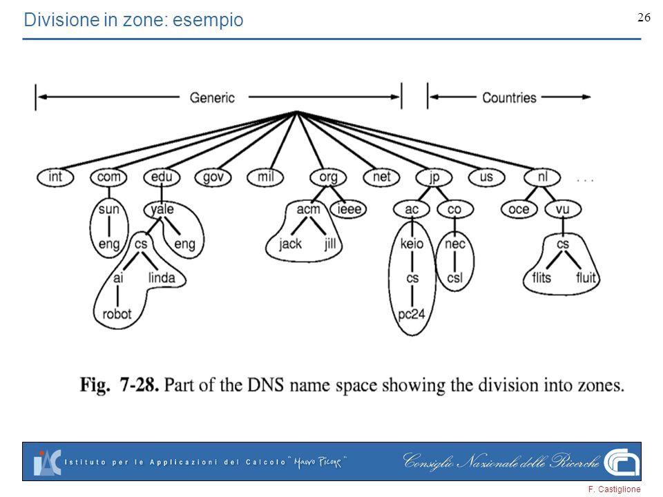 Divisione in zone: esempio