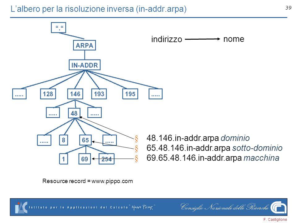 L'albero per la risoluzione inversa (in-addr.arpa)
