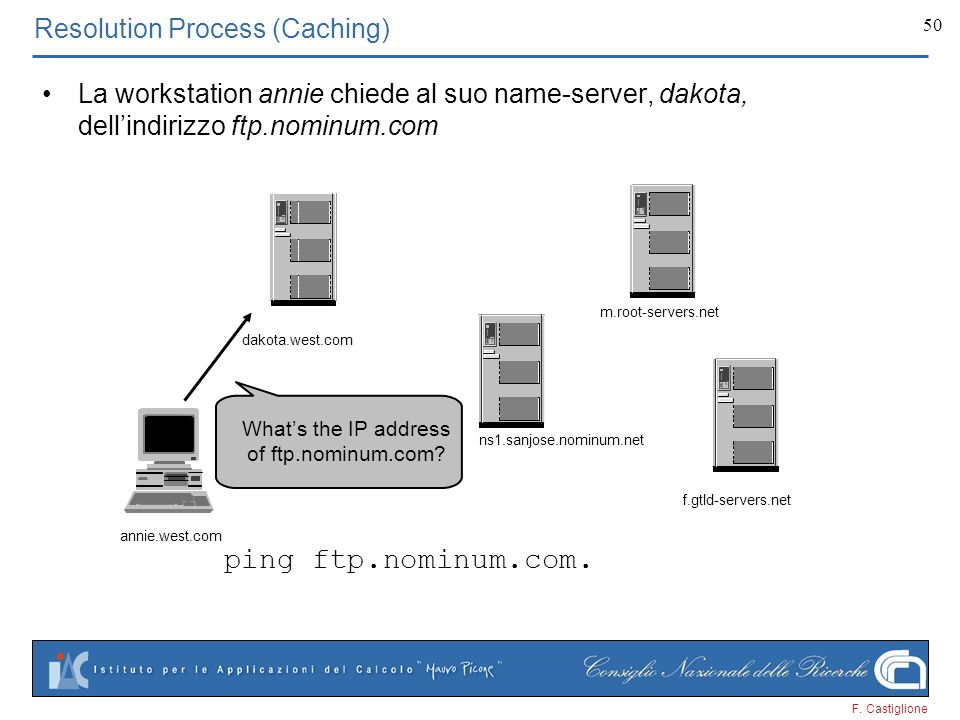 Resolution Process (Caching)