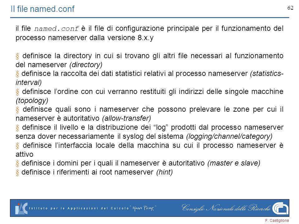 Il file named.conf il file named.conf è il file di configurazione principale per il funzionamento del processo nameserver dalla versione 8.x.y.
