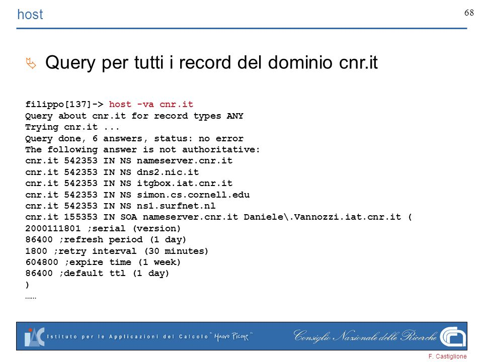 Ä Query per tutti i record del dominio cnr.it
