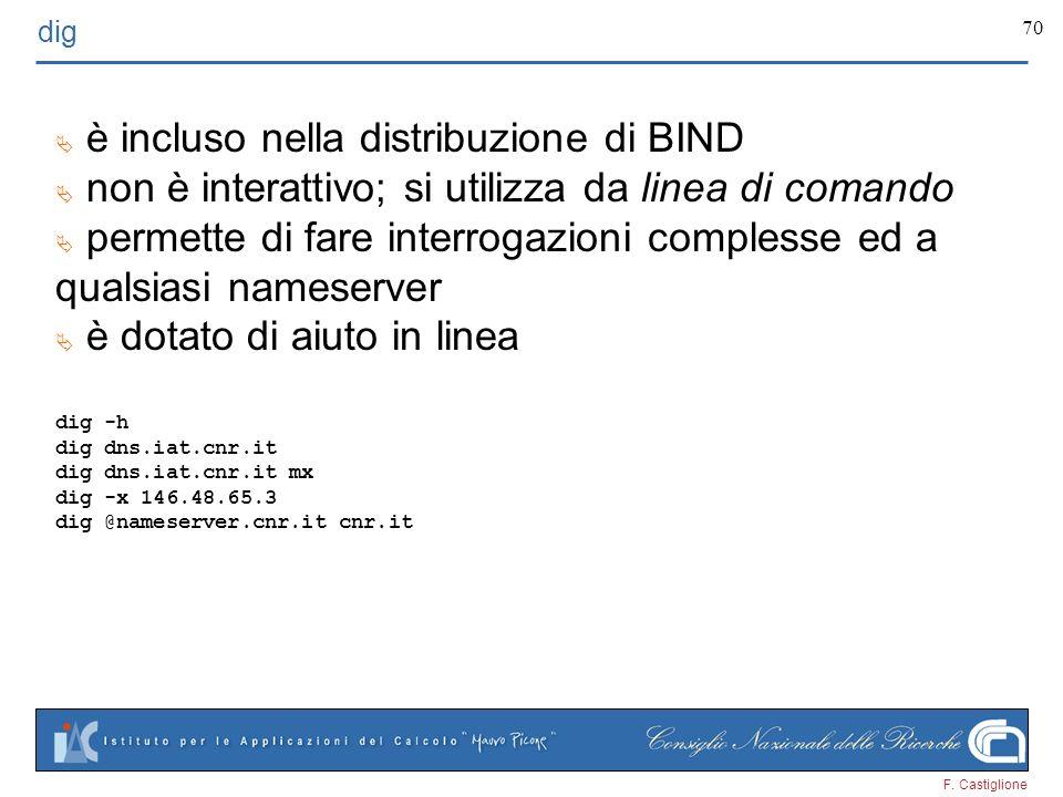 qualsiasi nameserver dig Ä è incluso nella distribuzione di BIND