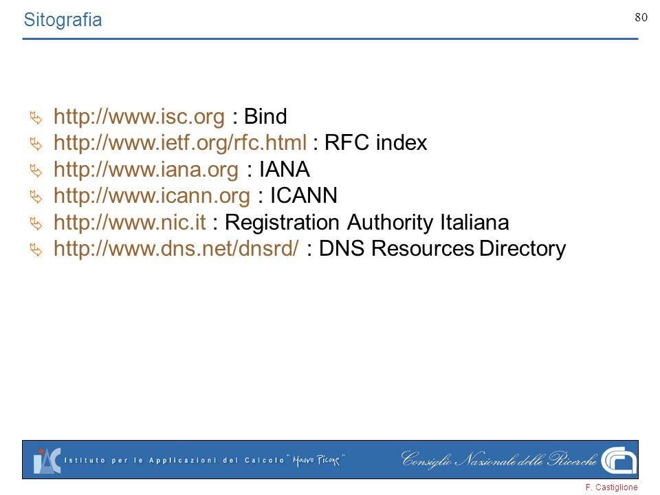 Sitografia Ä http://www.isc.org : Bind