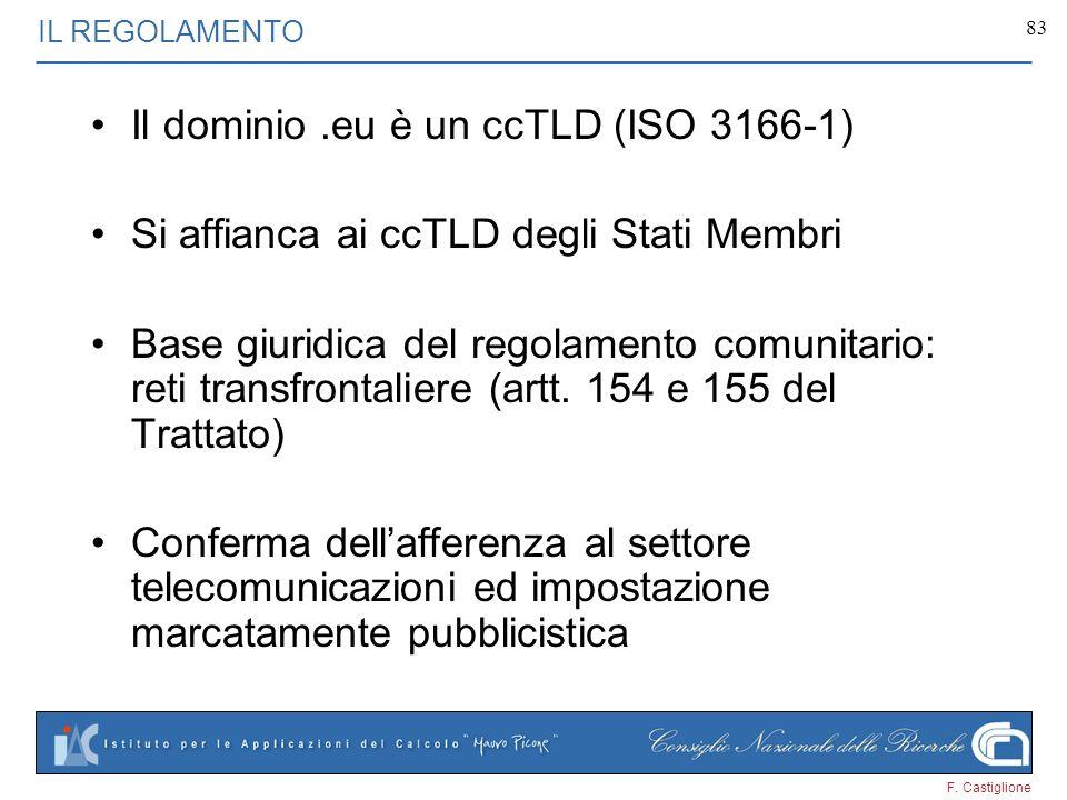 Il dominio .eu è un ccTLD (ISO 3166-1)