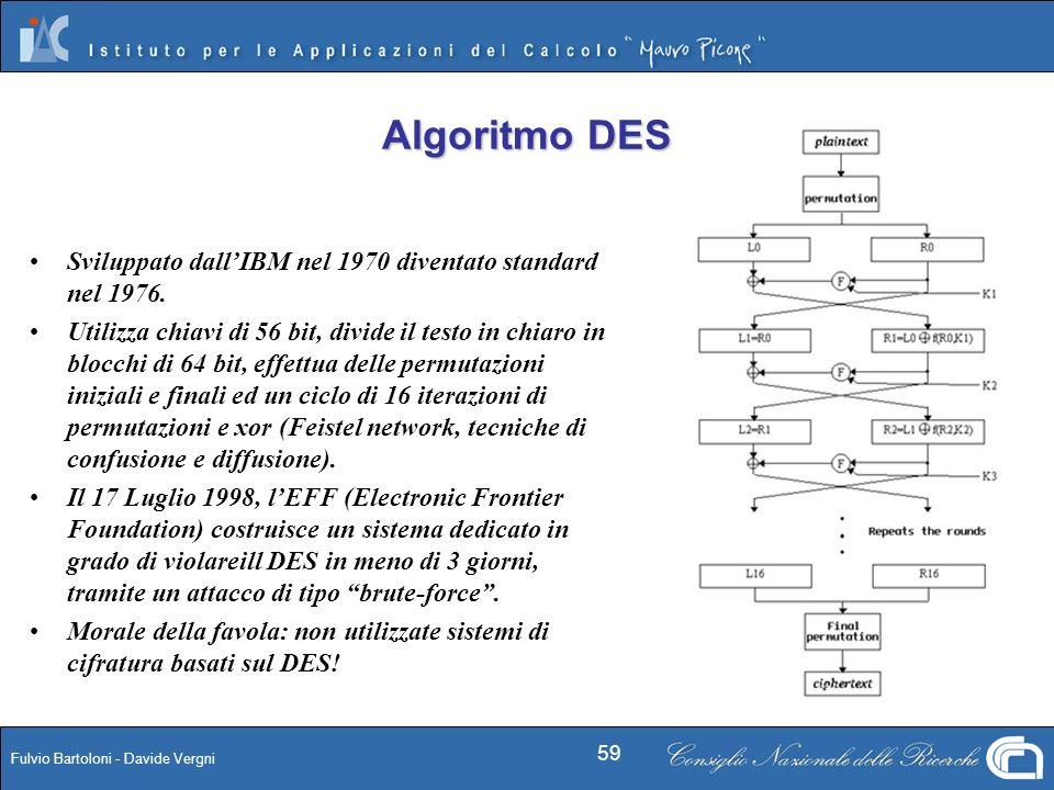 Algoritmo DES Sviluppato dall'IBM nel 1970 diventato standard nel 1976.