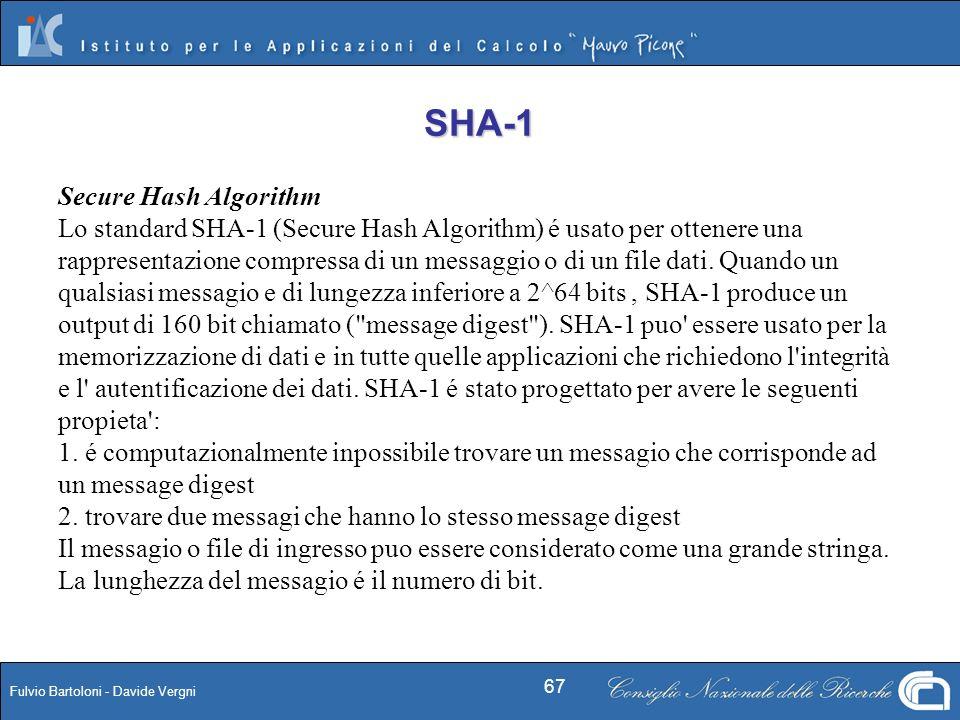 SHA-1 Secure Hash Algorithm