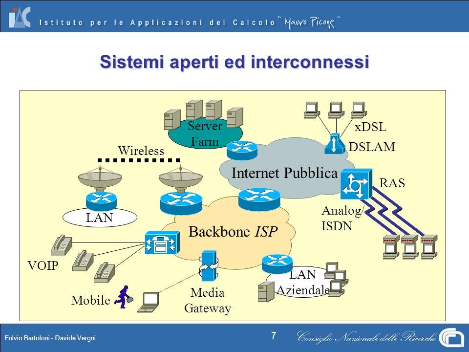 Sistemi aperti ed interconnessi