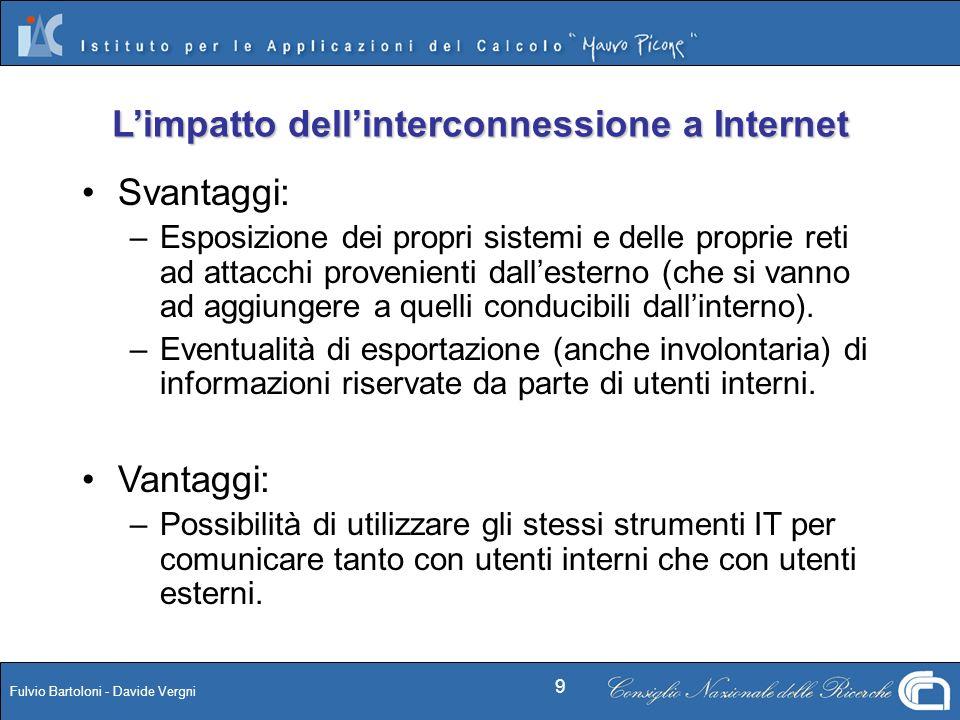 L'impatto dell'interconnessione a Internet
