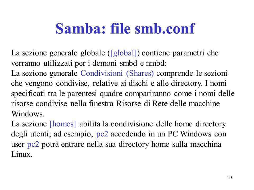 Samba: file smb.conf