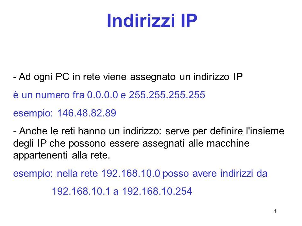 Indirizzi IP - Ad ogni PC in rete viene assegnato un indirizzo IP