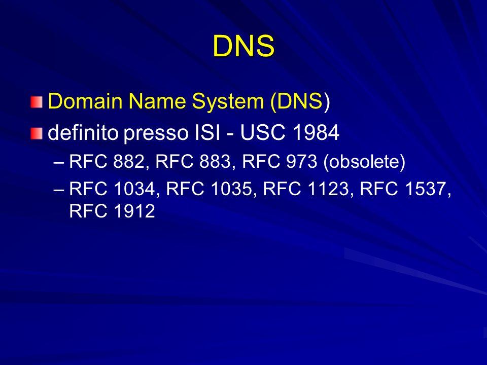 DNS Domain Name System (DNS) definito presso ISI - USC 1984