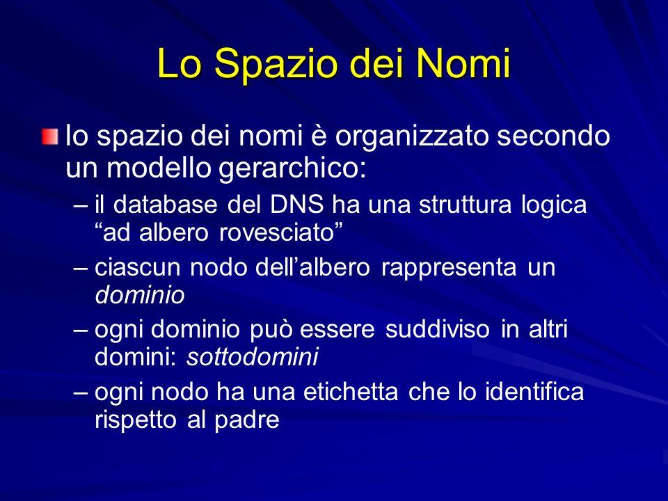 Lo Spazio dei Nomi lo spazio dei nomi è organizzato secondo un modello gerarchico: