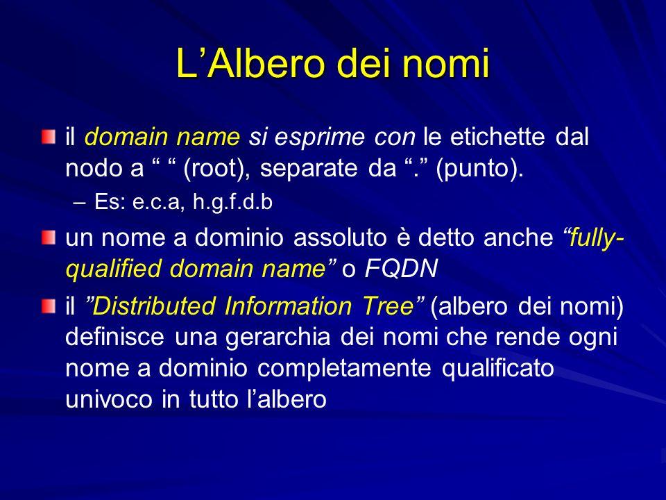 L'Albero dei nomi il domain name si esprime con le etichette dal nodo a (root), separate da . (punto).