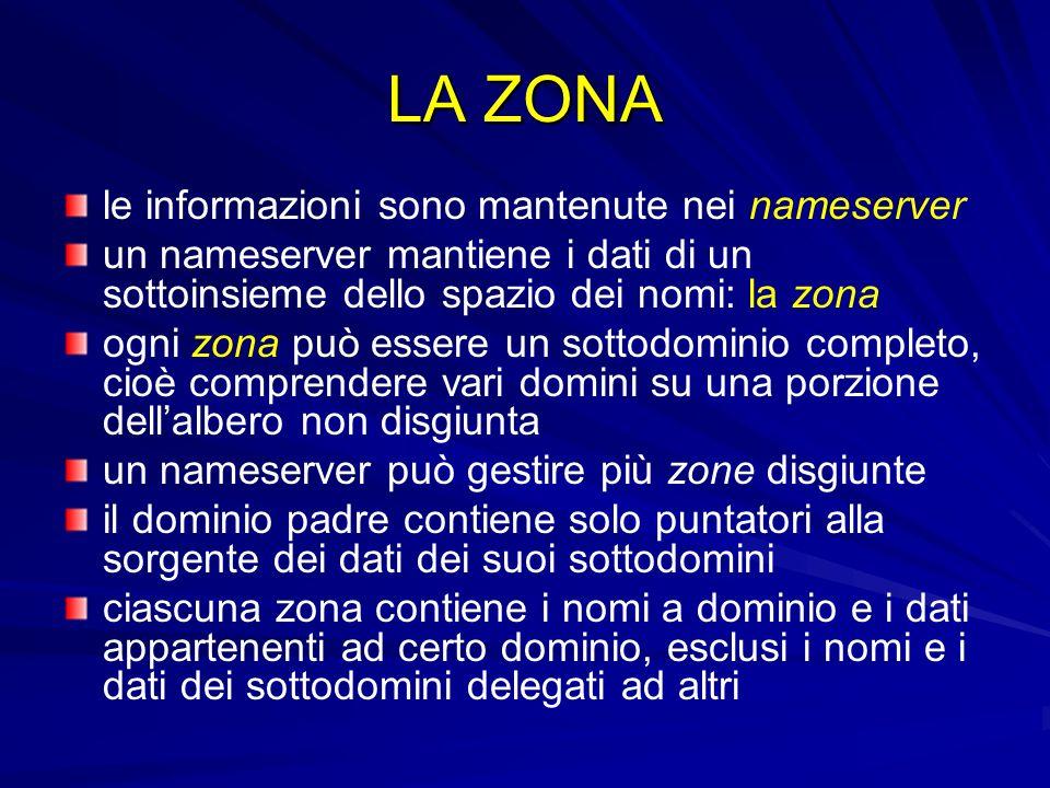 LA ZONA le informazioni sono mantenute nei nameserver